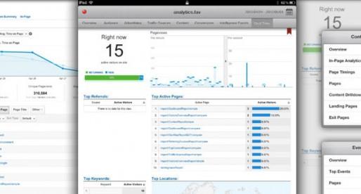 Analytics für iPad 2.2: Der Homepage-Wächter