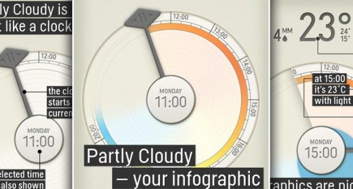 Partly Cloudy 1.0.1: Weather report on a clock