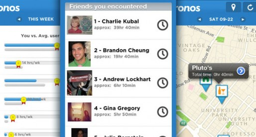 Chronos for iOS 1.0.4: Where did the day go?