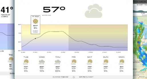 Check the Weather 1.2: A better view of the weather!