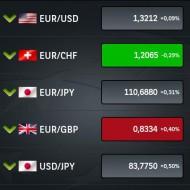 Traders Box Live Kurse im Sekundentakt