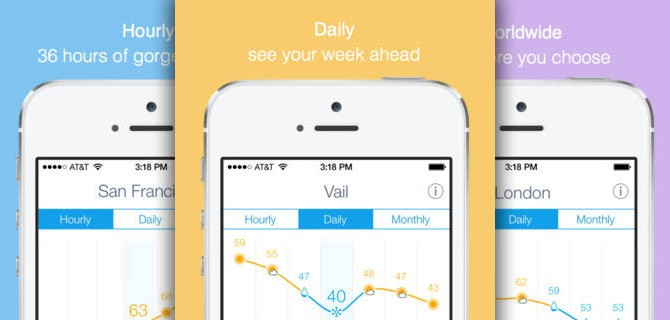 Weather Line – Accurate forecast, Temperature Trend, and Monthly Average