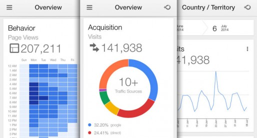 Google Analytics: The official app for iOS has arrived